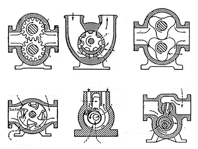 How to choose right Positive displacement pumps?